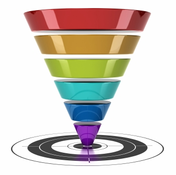 Deming's Funnel Experiment Understanding Process Variation